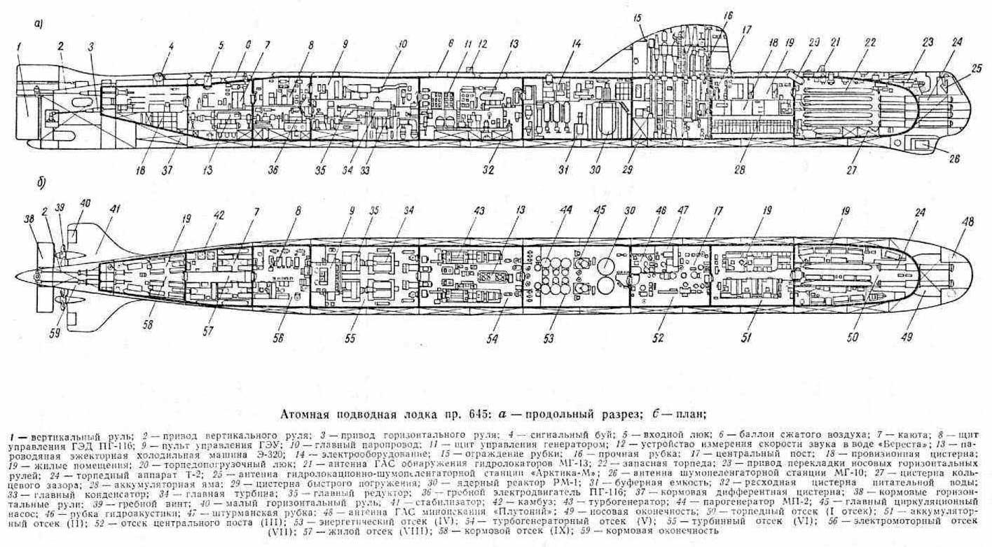 Инструкция Для Машиниста Ппуа 1600